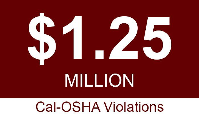 sac workers comp one million cal osha violations