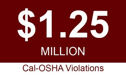 Sacramento Workers Compensation One Million Cal-OSHA Violations